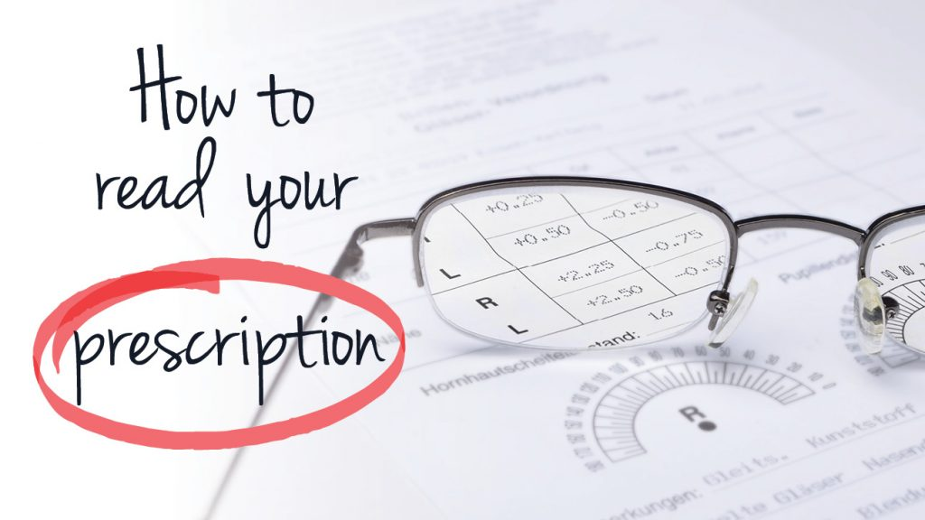 How to Read Your Prescription